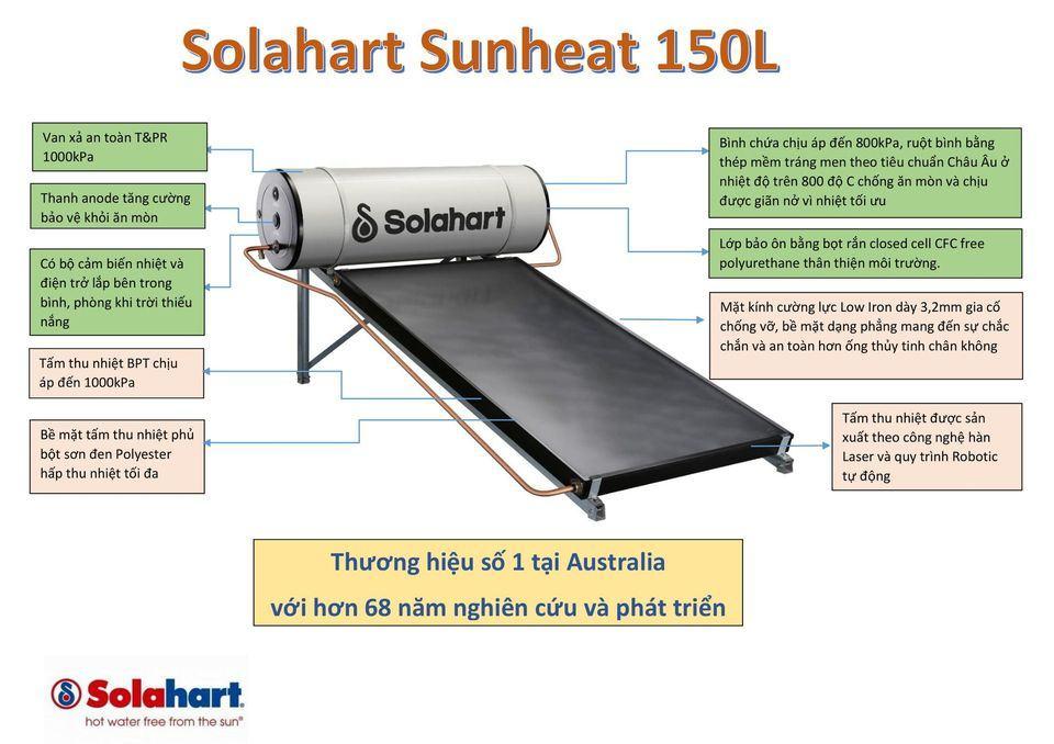 Máy nước nóng năng lượng mặt trời Solahart 150 Lít